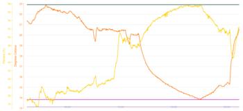 IoT Analytics Graph.png